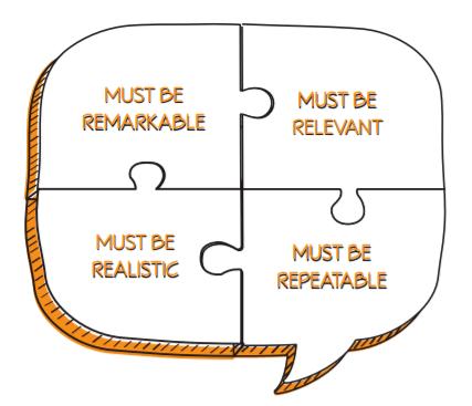 4 Requirements of a Talk Trigger