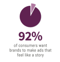 Storytelling Stats