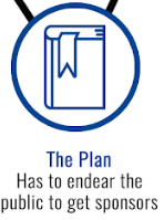 The Plan in Storytelling Marketing