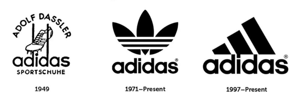 Adidas' Logo over the years